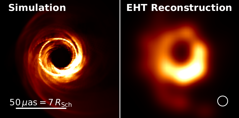 Simulated EHT image of M87 and reconstruction with eht-imaging.